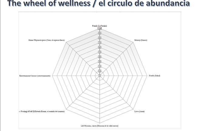 wheel-of-wellness.png
