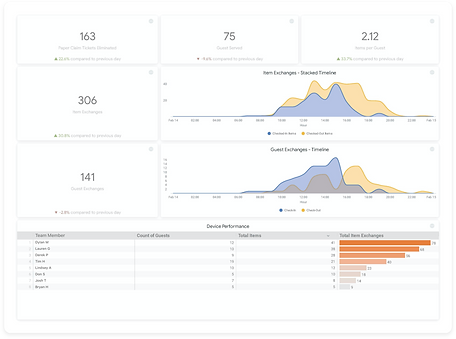 insights_dashboard.png