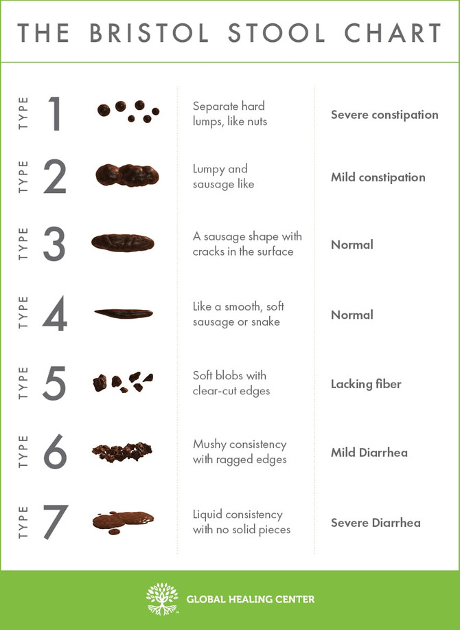 WHAT YOUR POO SAYS ABOUT YOU