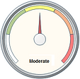 3_Moderate.PNG