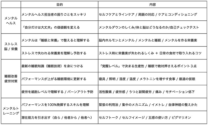 研修HP用(社外保健室).jpg