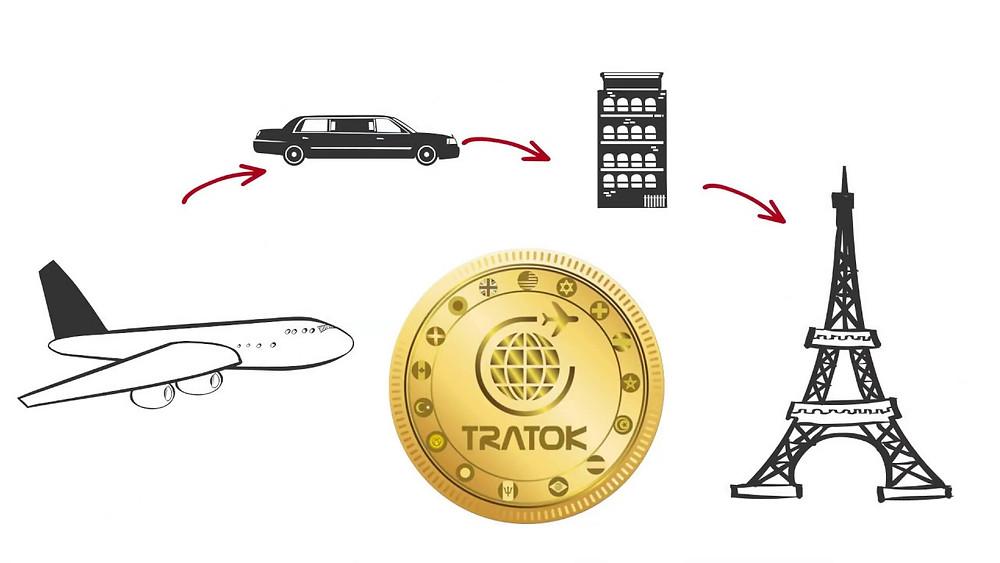 Tratok - Travel Cryptocurrency Token