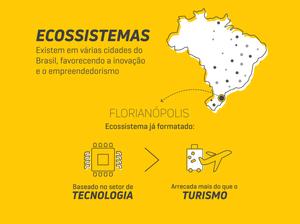 Texto: Ecossistemas existem em várias cidades do Brasil, favorecendo a inovação e o empreendedorismo.