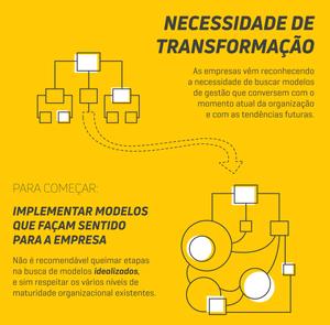 Texto: Necessidade de Transformação através do reconhecimento da necessidade de buscar novos modelos de gestão