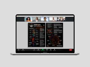 Team Building, desenvolvedor da inteligência intra e interpessoal