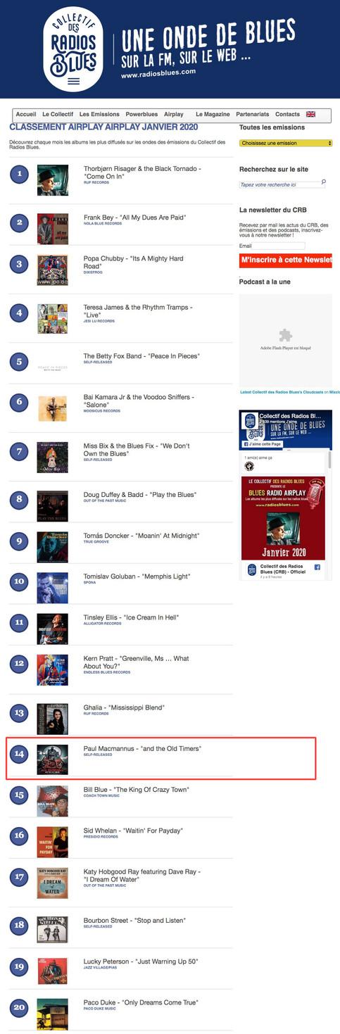 14e dans le classement de diffusion radio blues