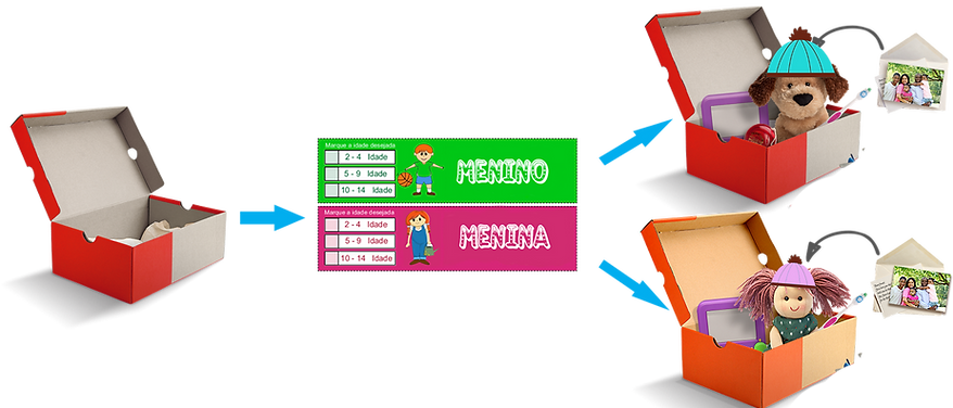 Banner-Virtual-Box.png