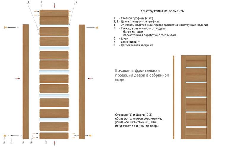 cargovye-dveri-konstukzija.jpg