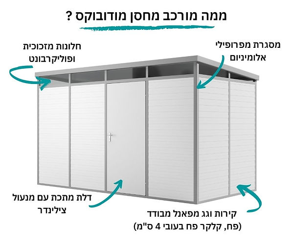ממה מורכב מחסן מודובוקס _.jpg