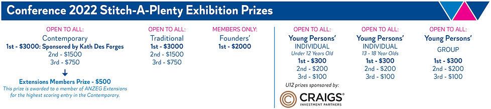 Conference 2022 Stitch A Plenty Exhibition Prizes