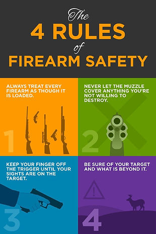 The 4 Rules of Firearm Safety
