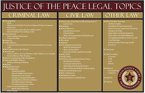 Justice of the Peace Lega Topics