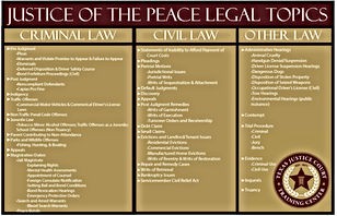 Justice of the Peace Lega Topics