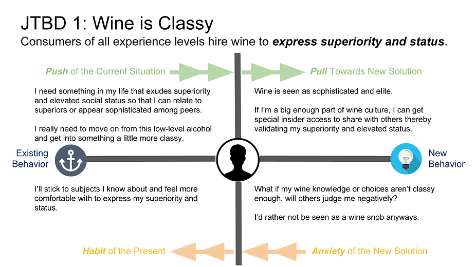 The Whys of Wine- Design Forces Diagrams_Page_2.png