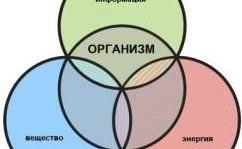 Био-информационная адаптометрия. Часть 1