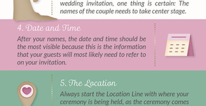 The Everything-You-Need-To-Know Guide for Wedding Invitation Wording