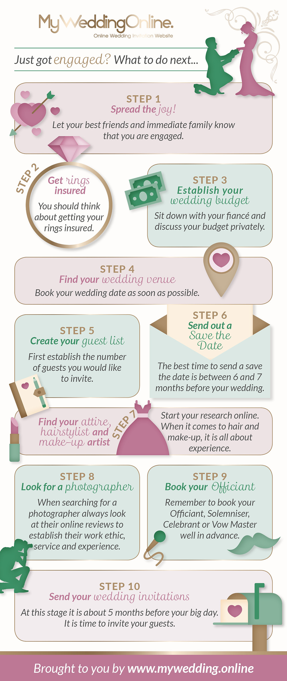 What to do when you just got engaged