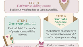 Just got engaged? What to do next...