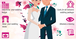 How to choose the prefect wedding venue