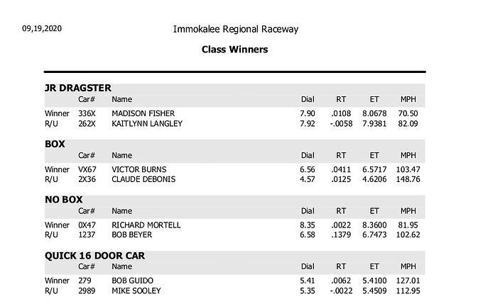 Class Winners.jpg