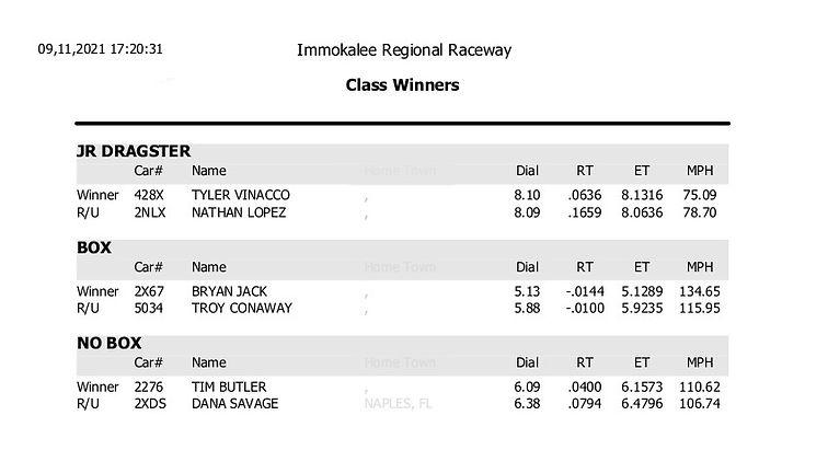 Class Winners-09-11-2021.jpg