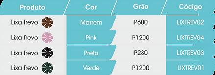 lixa trevo tabela.png