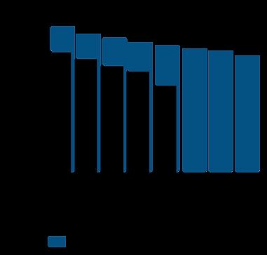Gráfico comparativo - Óxido de alumínio vs Zirconio