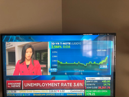 U.S. Economy Remains Red-Hot
