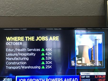 America Adds 250K Jobs in October