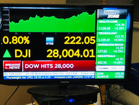 U.S. Stock Markets Set New Records; DJIA Surges Past 28,000 for 1st Time