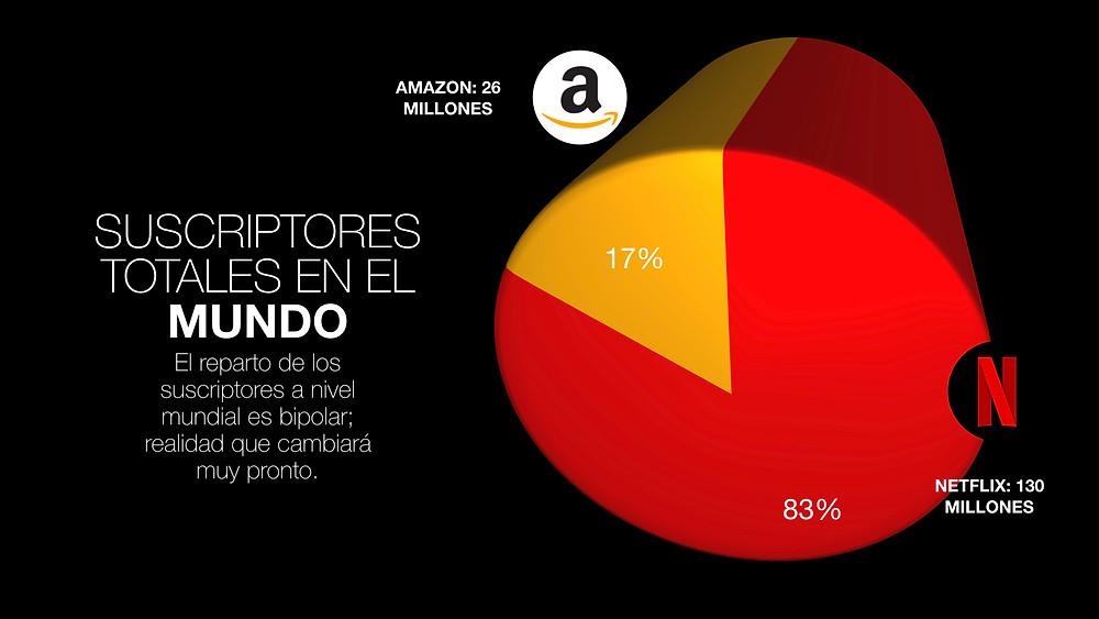 deuda netflix apple tv pone en riesgo