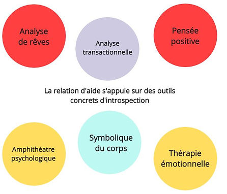 outil relation d'aide1.JPG