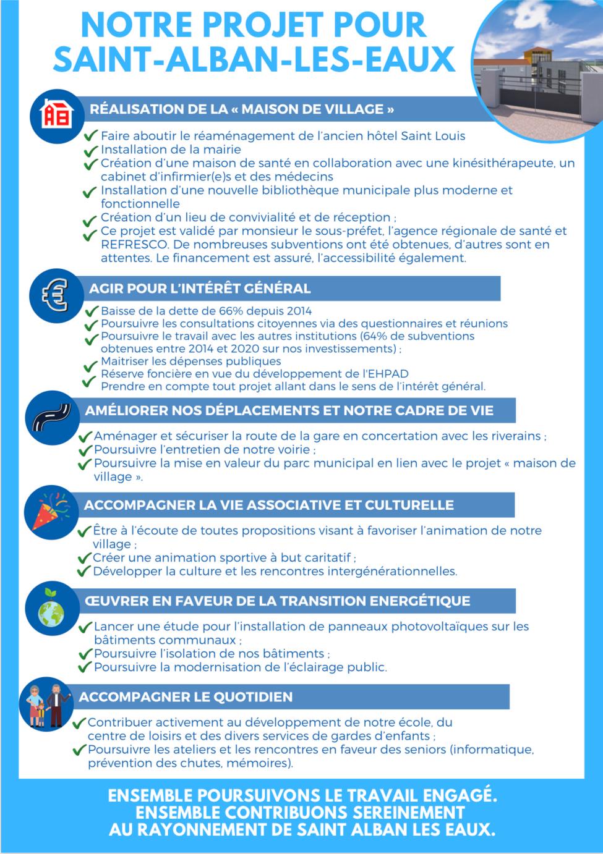 Saint-Alban-les-Eaux : le programme de la liste élue