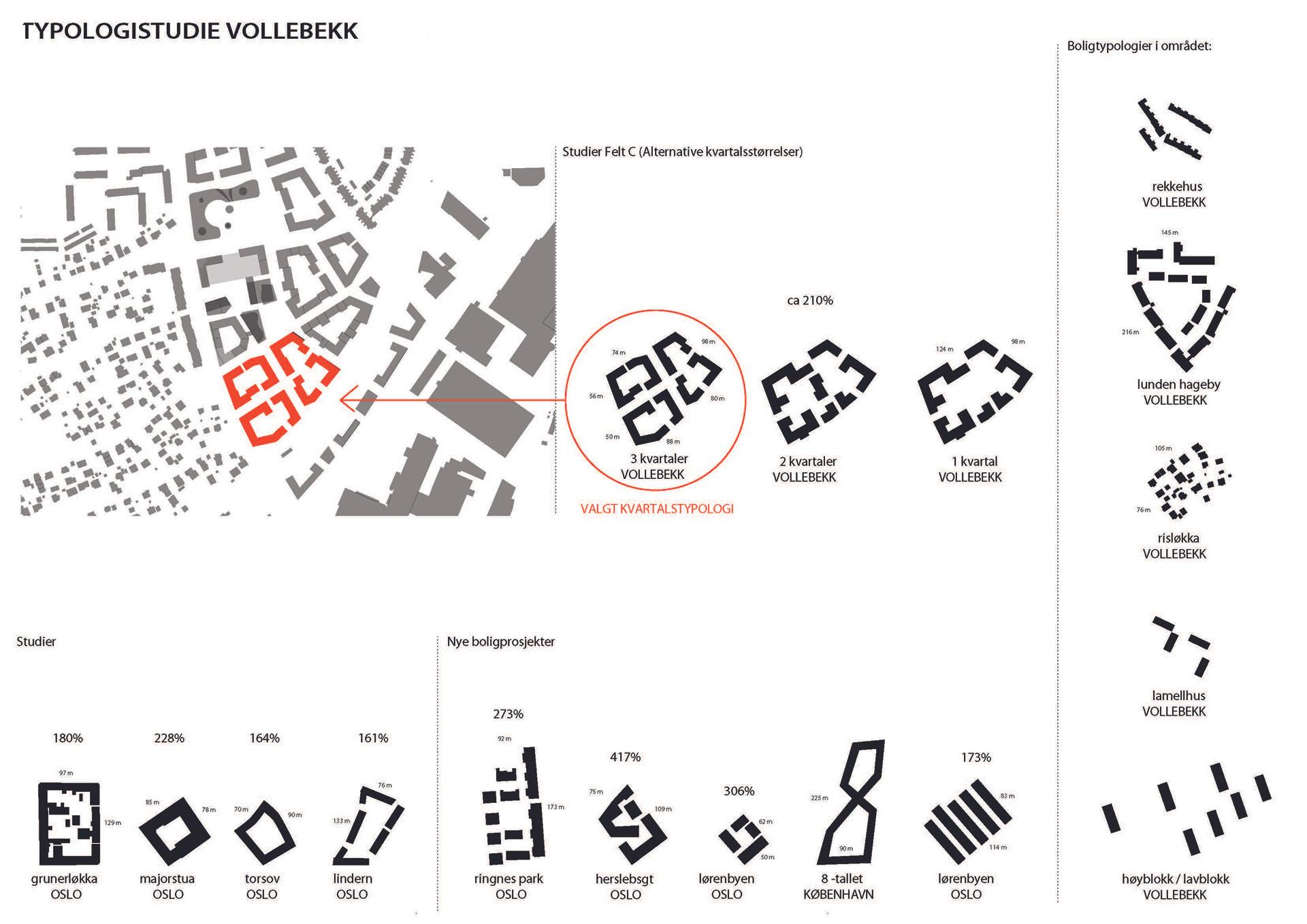 VB_kvartaler.jpg
