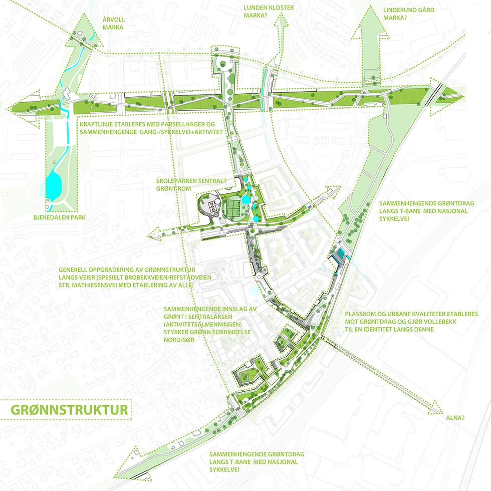 VB_analyse_grønn.jpg
