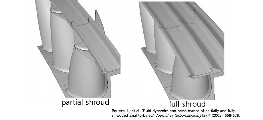 partial full shroud.png