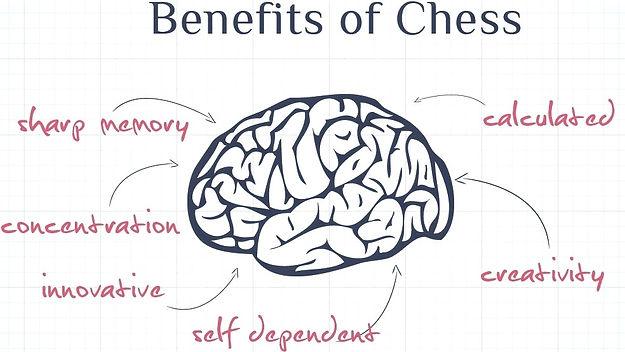 Benefits%20of%20Chess%20%232_edited.jpg
