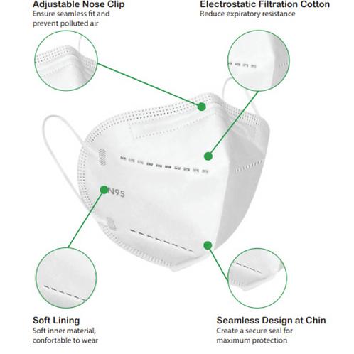 N-95 Respirator Masks