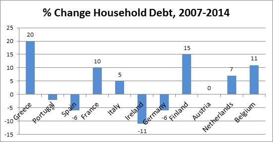 german household debt.jpg