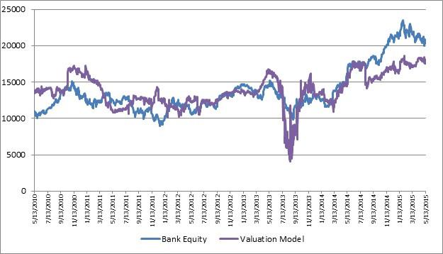 indian bank equity.jpg