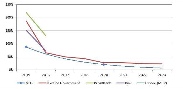 Ukraine 3-19 2.jpg