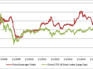 Three Quick Insights from the Chinese Equity Melt-Down