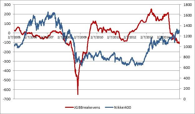 Japan brekaevens and nikkei.jpg