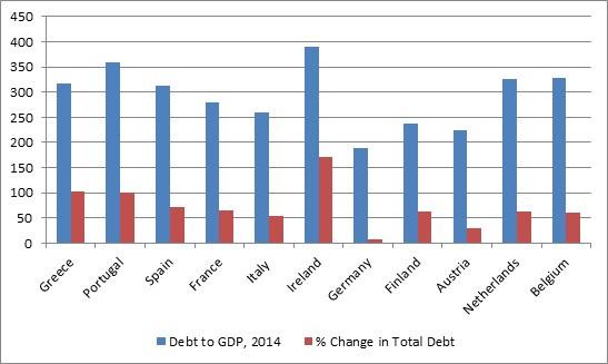 german debt levels.jpg