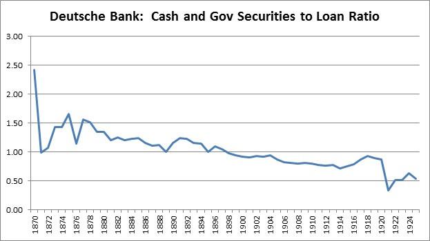 DB loans.jpg