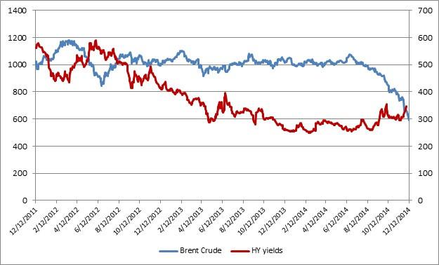 oil and HY.jpg