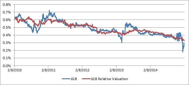 jgb relative val model.jpg