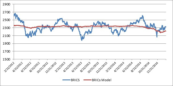 brics model 2-23-2015.jpg