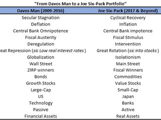 The End of Davos Man?