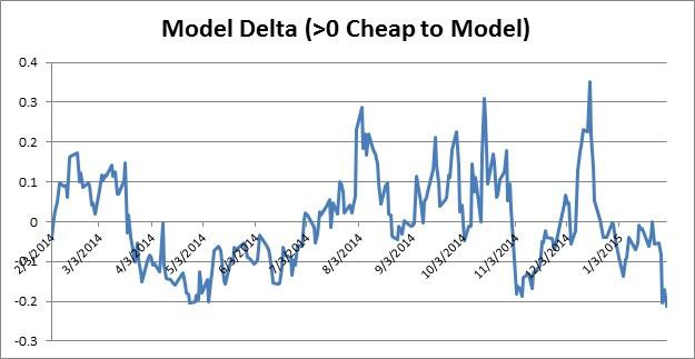 HY Model Delta.jpg
